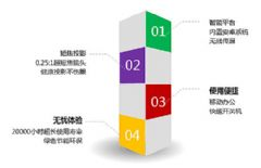 视美乐推出中国首款超短焦激光工程机