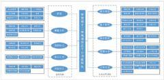 泰瑞在INTERGEO发布<font color='#FF0000'>SmartEarth</font>智慧城市开发框架