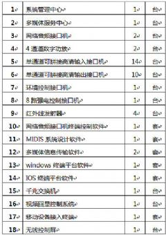 TENDZONE&nbsp;东微队长<font color='#FF0000'>MIDIS</font>系统联盟天津市教委信息中心,开创新世纪会议