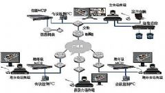 宁夏青龙管业成功应用<font color='#FF0000'>ITC</font>远程视频会议