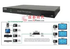AMX推出新的SVSINMX-WP-N1512窗口处理器