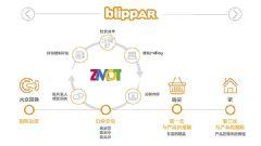 Blippar进入中国,搅局AR浏览器市场