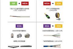 100G传输妥妥的!Basec光纤预端接数据中心解决方案