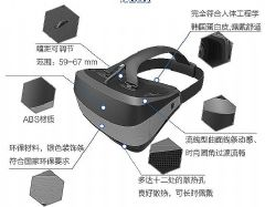 虚拟现实技术在房产业中如何应用