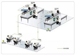 <font color='#FF0000'>ATEN</font>宏正矩阵显示方案助力电子厂生产线