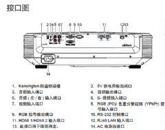 Vivitek超短焦激光投影机DW763Z-UST