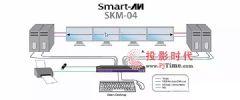 InfoComm北京展:KVM-TEC和<font color='#FF0000'>SMART</font>AVI将联袂出秀各自特色产品