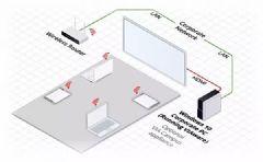 克莱默推出用于无线协作的纯软件解决方案