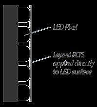 LeyardLEDMulti<font color='#FF0000'>Touch</font>视频墙荣膺三项最佳表现奖