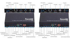 科讯分布式<font color='#FF0000'>FoxunHD</font>IP光电融合技术矩阵