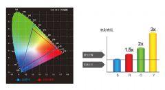 工程方案尽情Freestyle,明基激光工程投影机开拓新兴市场