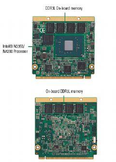 艾讯科技全新Qseven规格模块Q7M311