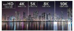 最新<font color='#FF0000'>HDMI</font>&nbsp;2.1版技术标准正式发布:支持10K视频