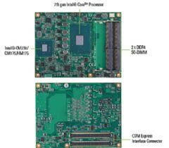艾讯科技发表工业级<font color='#FF0000'>嵌入式</font>计算机模块CEM510
