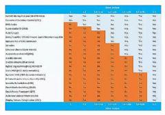 <font color='#FF0000'>HDMI</font>&nbsp;2.1标准&nbsp;都有何新特性?