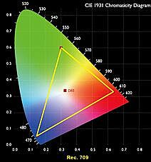 明基<font color='#FF0000'>CinematicColor</font>色彩调校技术,为家用投影机开启色准之路