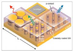 COB元年:预计COB-LED年度增长超200%