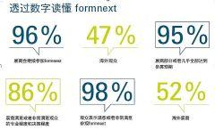 您的优势所在-form<font color='#FF0000'>Next</font>2018全球热卖,仅余少量展位,报名从速!