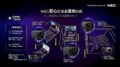 厉害了<font color='#FF0000'>NEC</font>!创新电影技术引领电影产业发展