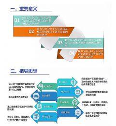 图解《教育信息化2.0行动计划》
