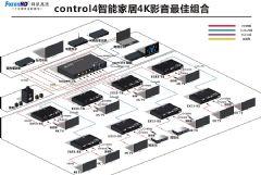 Control4联合<font color='#FF0000'>FoxunHD</font>科讯高清引爆智能家居4K影院普及