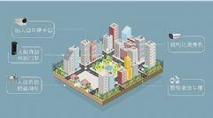 科达隆重推出智慧社区解决方案