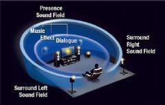 雅马哈5.1声道无线<font color='#FF0000'>次世代</font>家庭影院功放RX-V485