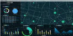 SmartView可视化大数据显控平台美的不要不要的