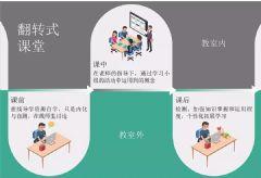 互联网大潮下的4大课堂教学趋势