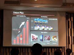 <font color='#FF0000'>LG</font>计划未来发布48英寸OLED电视