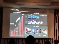 <font color='#FF0000'>LGD</font>计划生产48寸OLED,OLED电视将加速普及