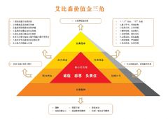 艾比森兰州营销会开启2019中国市场新篇章