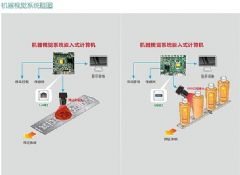华北工控解锁多重机器视觉方案打造新视界