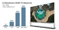<font color='#FF0000'>LG</font>电子OLED电视出货量超500万台