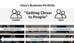 """""""更贴近人""""-索尼发布<font color='#FF0000'>2020</font>财年企业战略"""