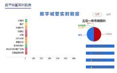 <font color='#FF0000'>MediaComm</font>美凯光纤KVM技术助力深圳智慧城市管理