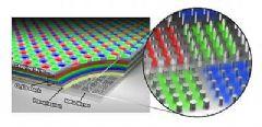 三星和斯坦福合作开发新型超光子OLED结构,可实现高性能OLED显示器