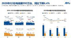 第57届CRC暨<font color='#FF0000'>2020</font>第三季度中国彩电行业研讨沙龙成功举办