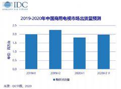 2020年上半年商用电视市场出货量181万台
