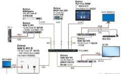 <font color='#FF0000'>Extron</font>推出全新的AVOverIP墙面板编码器