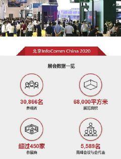 北京InfoCommChina2021:技术创新未来