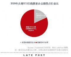 中纪委:资本漩涡下的在线教育资本大规模介入引发哪些问题?