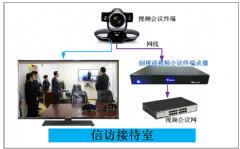 科研服务行业,创视通为信访局视频会议系统添砖加瓦