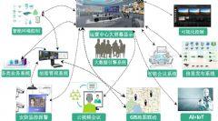MICS全域云方案在大型制造企业中的应用要点