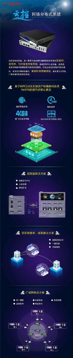一图看懂 VTRON云控网络分布式系统