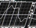 音响信号线对音质的影响有多大?