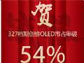 创维OLED市占率突破54%以压倒性优势领跑行业