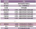 广东创新百强榜发布威创再次榜上有名